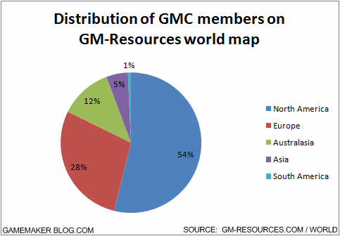 gm-resources-world-map-continent-distribution