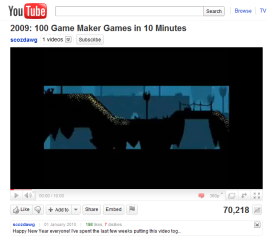 100 Game Maker Games in 2009 Video