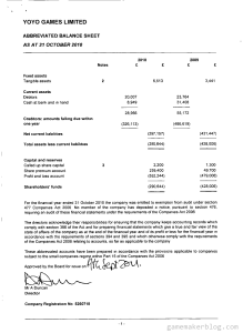 YoYo Games Ltd Abbreviated Accounts for year ending 31st October 2010 (click to enlarge)